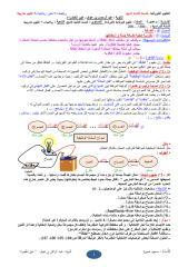 الفيزياء للسنة الثانية ثانوي.pdf