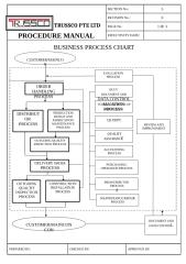 Section 05 - pm_Business Process Chart.doc