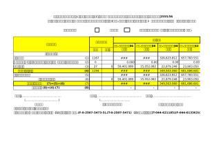 ขป.1 พย.55 (ส่งงาน)ยา งชุมน้อยที่แก้ไข วันที่ 12 มค.56.xls